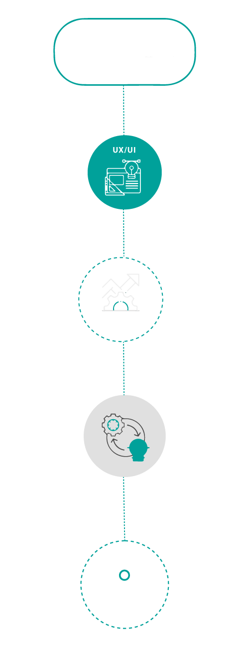 Implementation Process verticle
